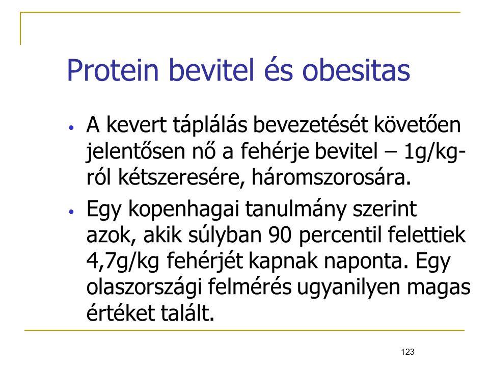 Protein bevitel és obesitas