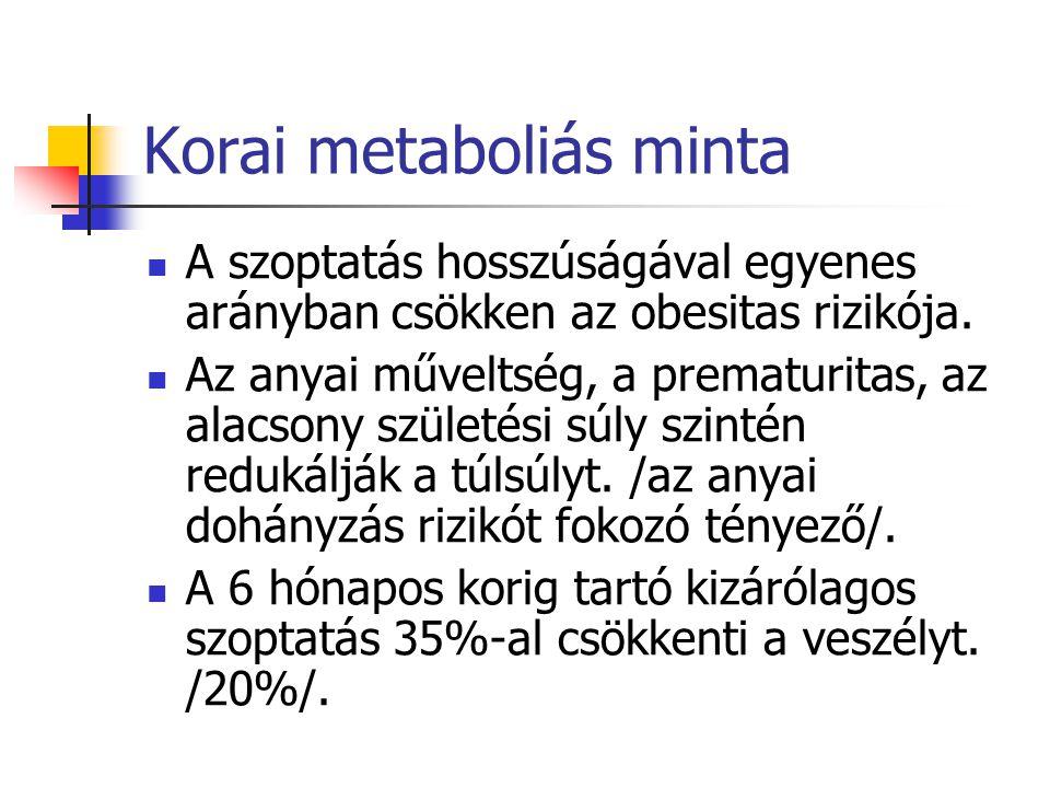 Korai metaboliás minta