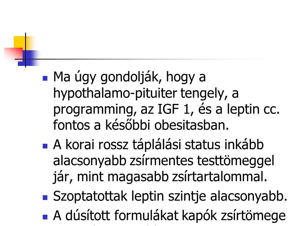 Ma úgy gondolják, hogy a hypothalamo-pituiter tengely, a programming, az IGF 1, és a leptin cc. fontos a későbbi obesitasban.