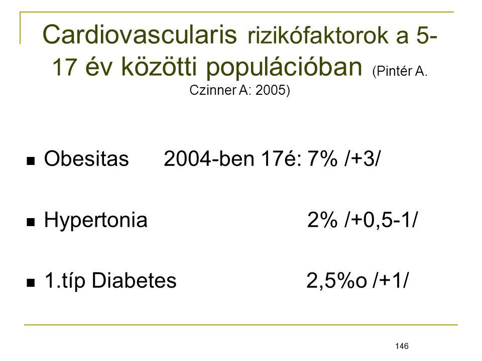 Cardiovascularis rizikófaktorok a 5-17 év közötti populációban (Pintér A. Czinner A: 2005)