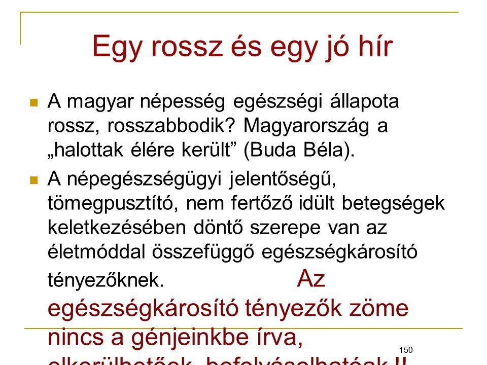 """Egy rossz és egy jó hír A magyar népesség egészségi állapota rossz, rosszabbodik Magyarország a """"halottak élére került (Buda Béla)."""