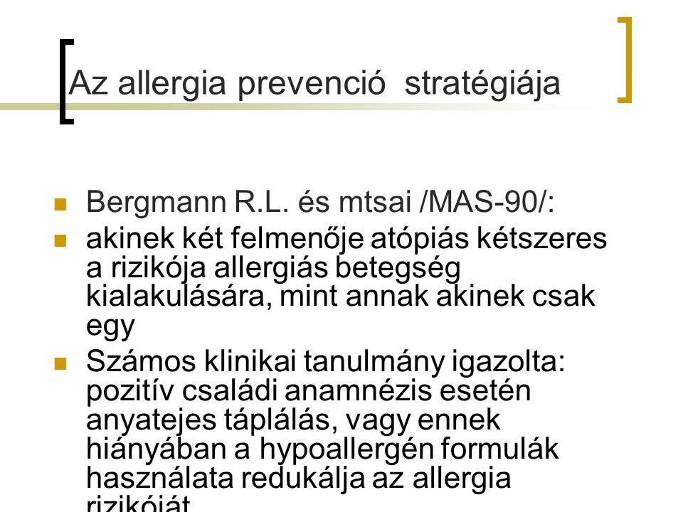 Az allergia prevenció stratégiája
