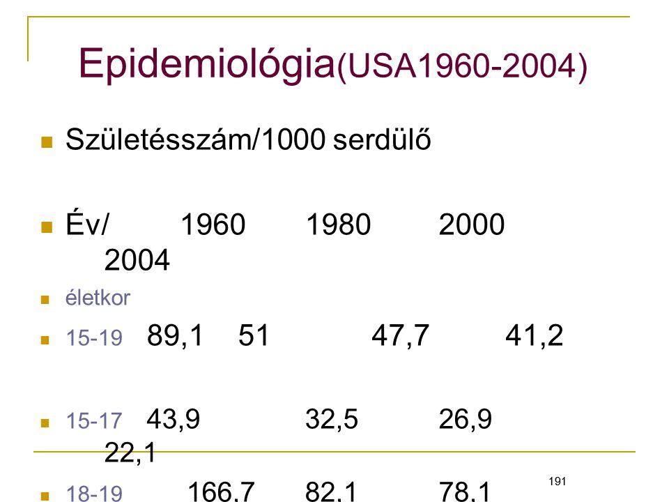 Epidemiológia(USA1960-2004) Születésszám/1000 serdülő