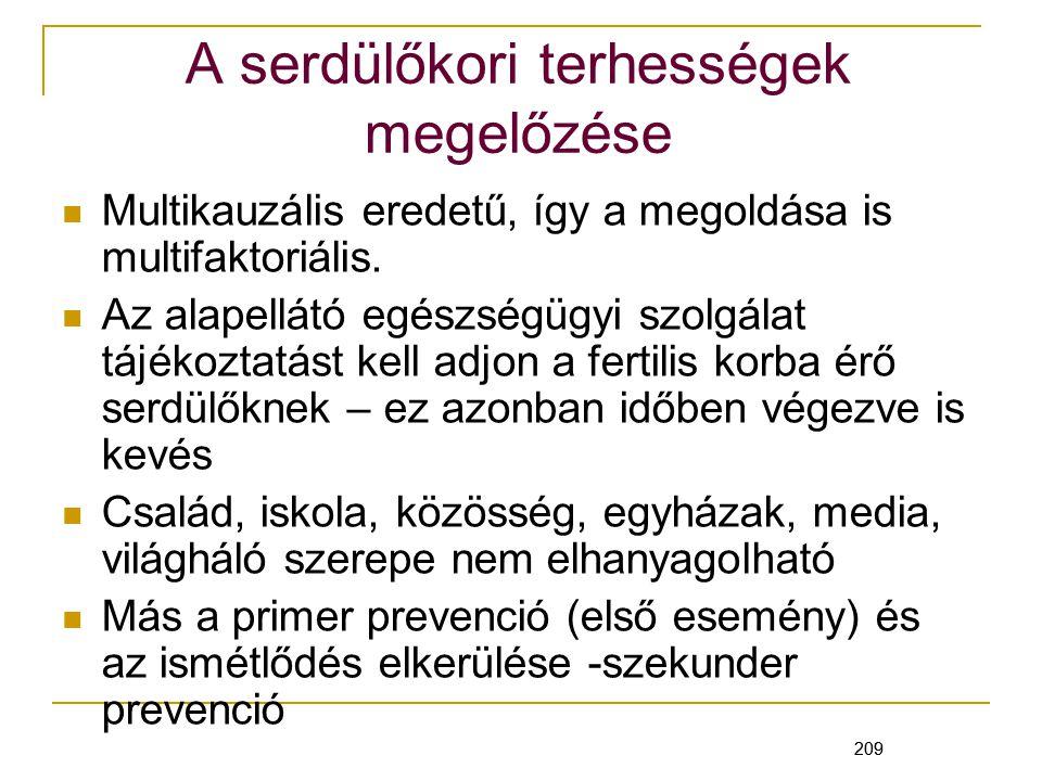 A serdülőkori terhességek megelőzése