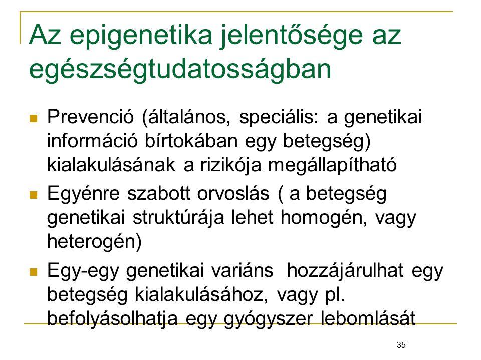 Az epigenetika jelentősége az egészségtudatosságban