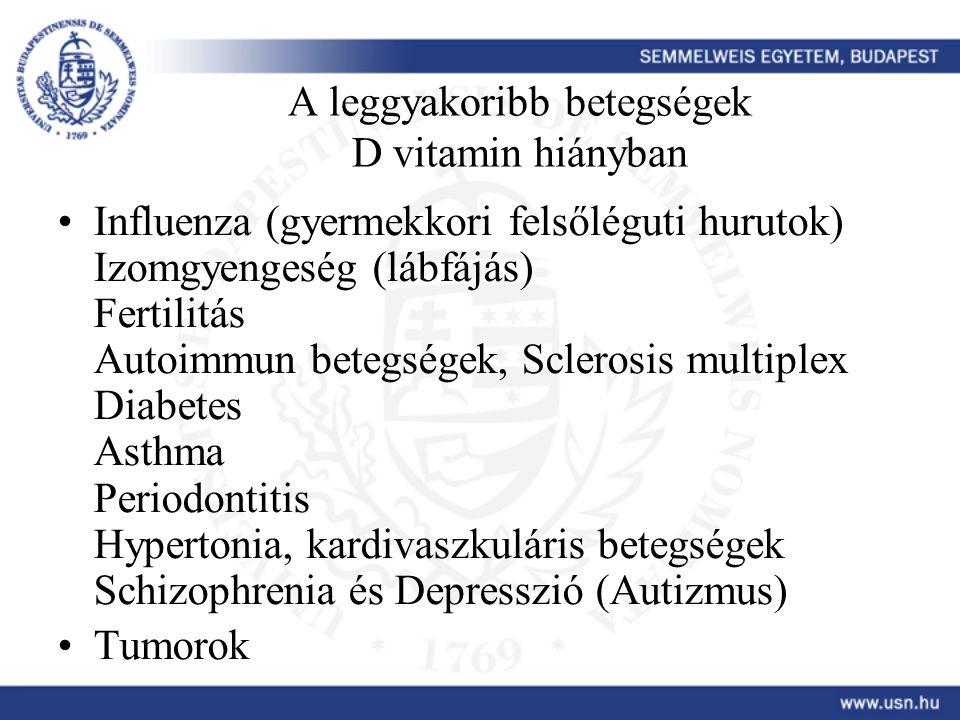 A leggyakoribb betegségek D vitamin hiányban