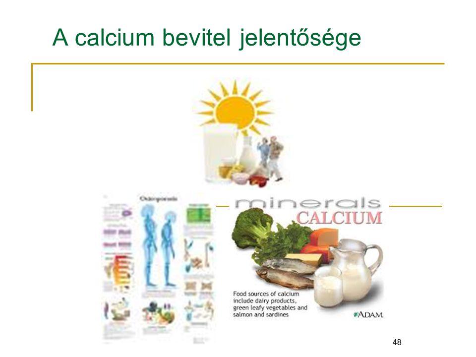 A calcium bevitel jelentősége