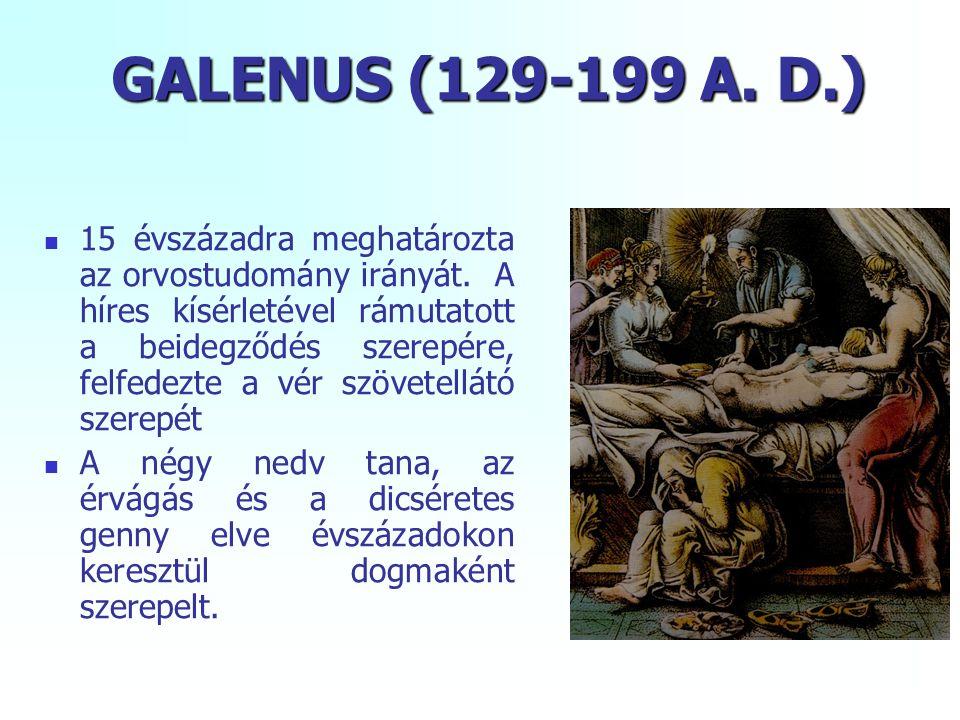 GALENUS (129-199 A. D.)
