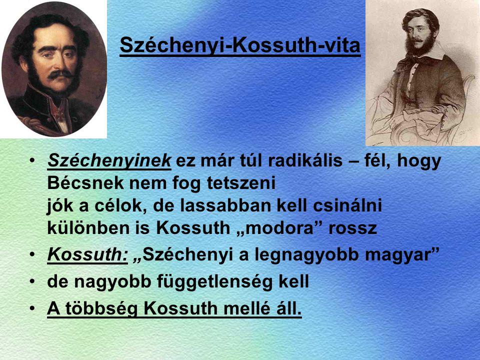 Széchenyi-Kossuth-vita