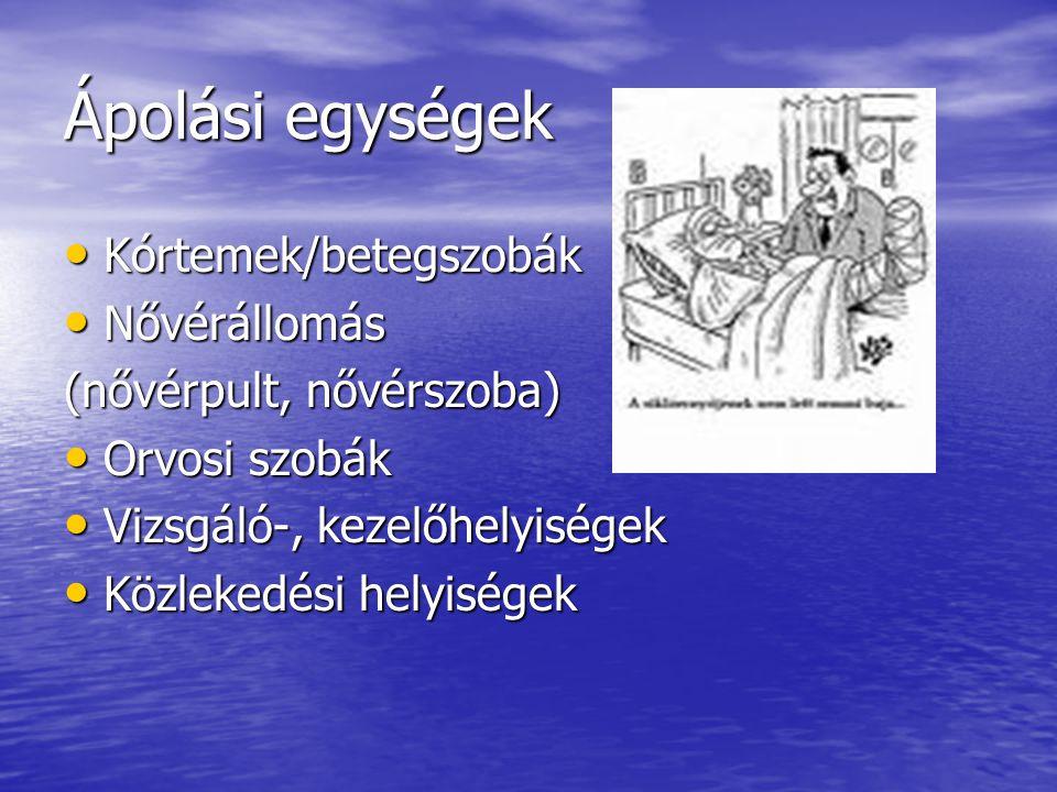 Ápolási egységek Kórtemek/betegszobák Nővérállomás