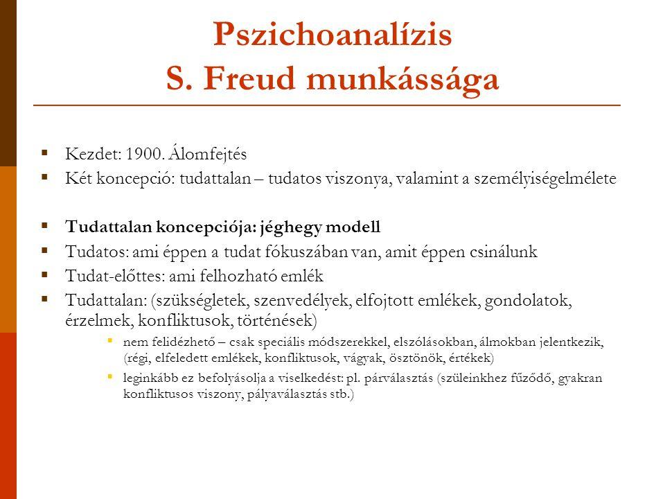 Pszichoanalízis S. Freud munkássága
