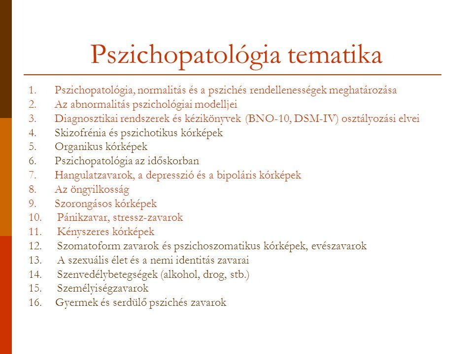 Pszichopatológia tematika