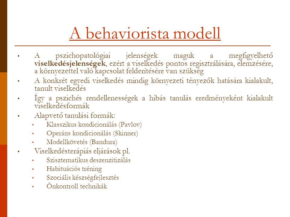 A behaviorista modell