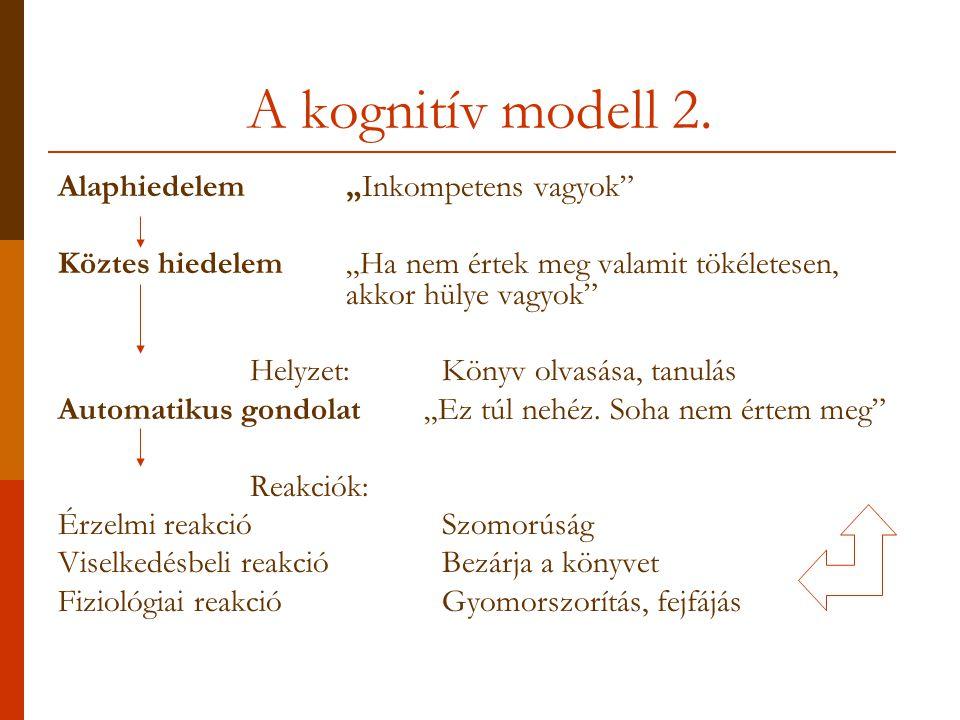 "A kognitív modell 2. Alaphiedelem ""Inkompetens vagyok"