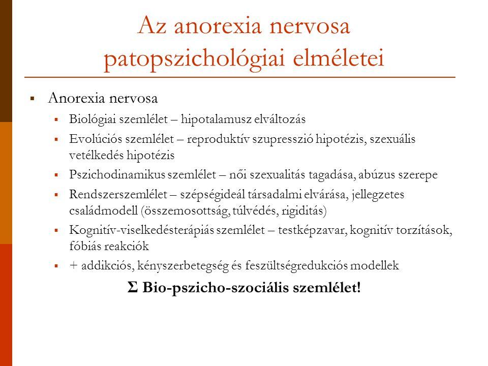 Az anorexia nervosa patopszichológiai elméletei