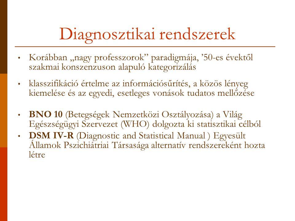 Diagnosztikai rendszerek