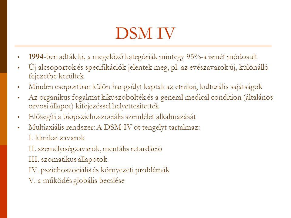 DSM IV 1994-ben adták ki, a megelőző kategóriák mintegy 95%-a ismét módosult.
