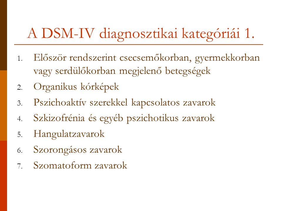 A DSM-IV diagnosztikai kategóriái 1.