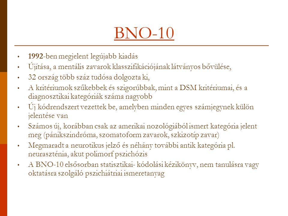 BNO-10 1992-ben megjelent legújabb kiadás