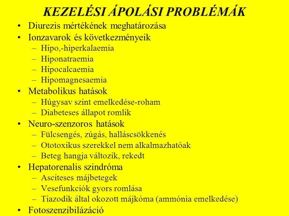 KEZELÉSI ÁPOLÁSI PROBLÉMÁK