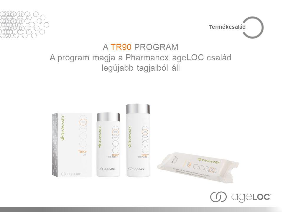 A program magja a Pharmanex ageLOC család legújabb tagjaiból áll
