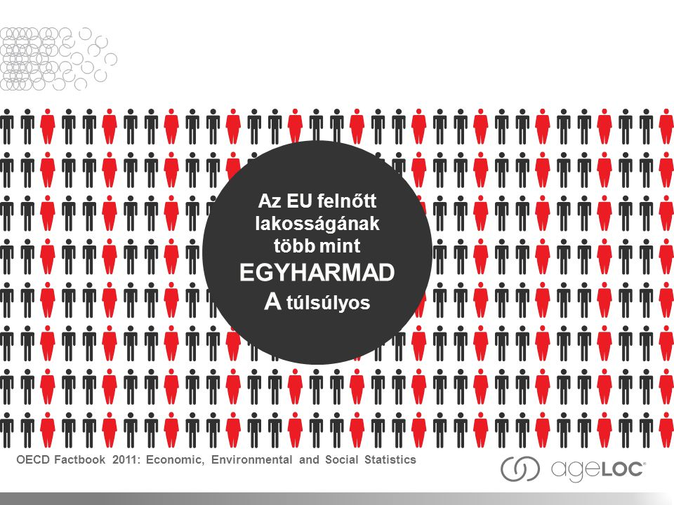 Az EU felnőtt lakosságának több mint EGYHARMADA túlsúlyos