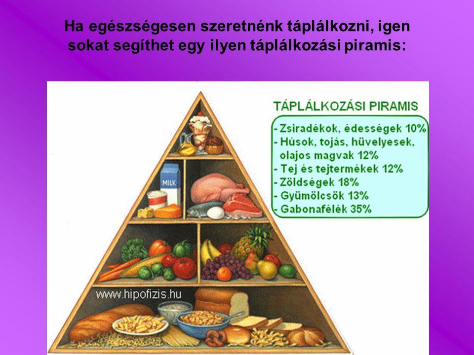 Ha egészségesen szeretnénk táplálkozni, igen sokat segíthet egy ilyen táplálkozási piramis: