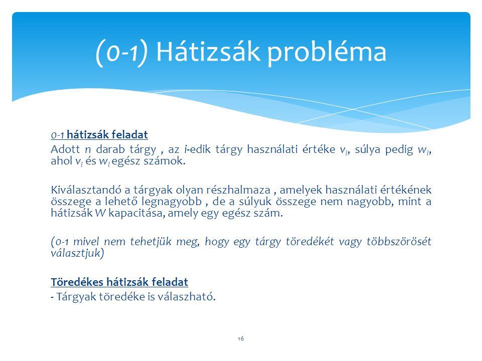 (0-1) Hátizsák probléma