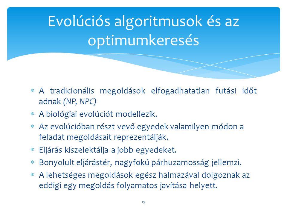 Evolúciós algoritmusok és az optimumkeresés