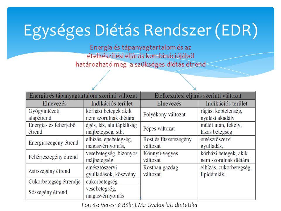 Egységes Diétás Rendszer (EDR)