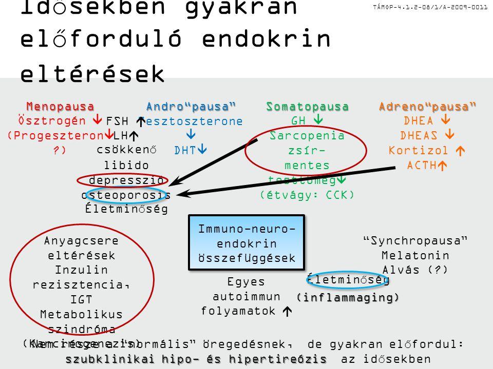 Idősekben gyakran előforduló endokrin eltérések
