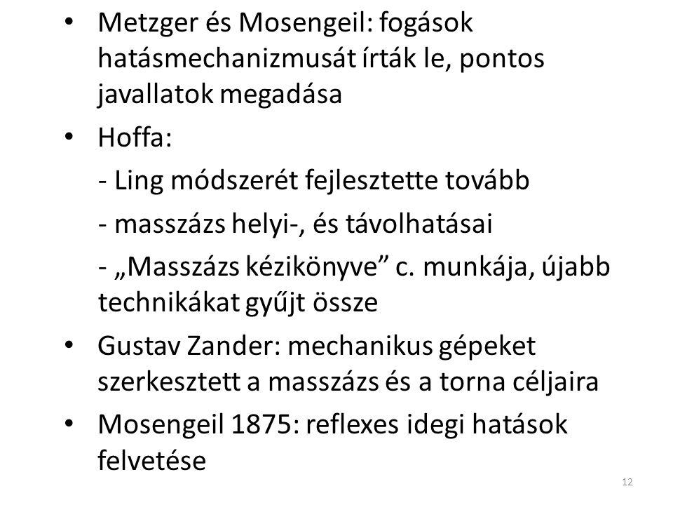 Metzger és Mosengeil: fogások hatásmechanizmusát írták le, pontos javallatok megadása