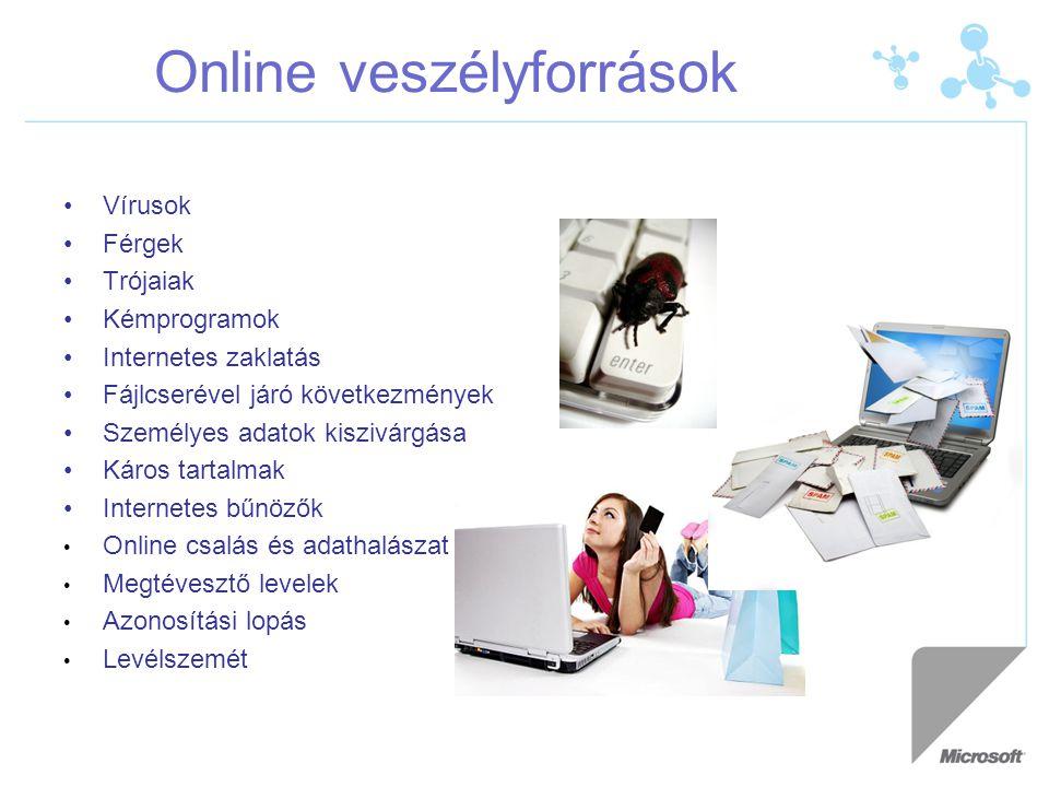 Online veszélyforrások