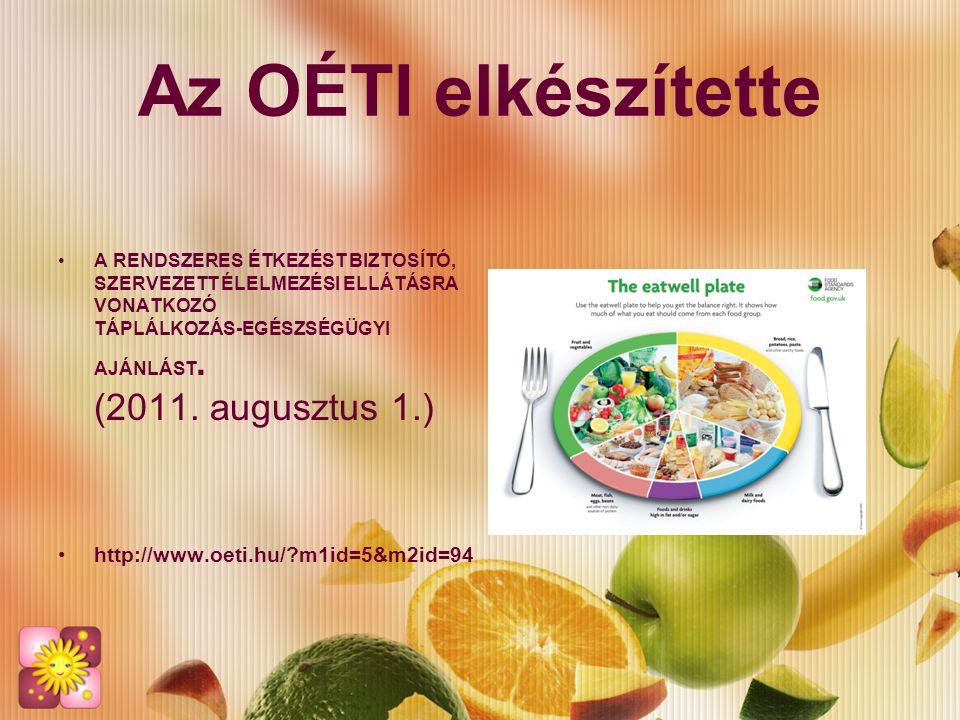 Az OÉTI elkészítette http://www.oeti.hu/ m1id=5&m2id=94