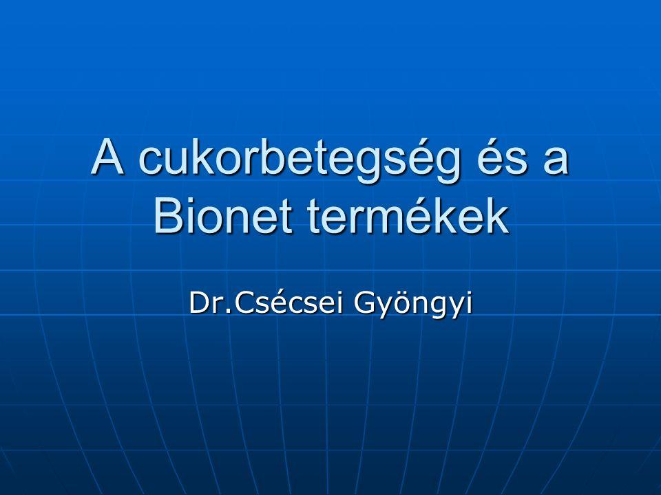 A cukorbetegség és a Bionet termékek