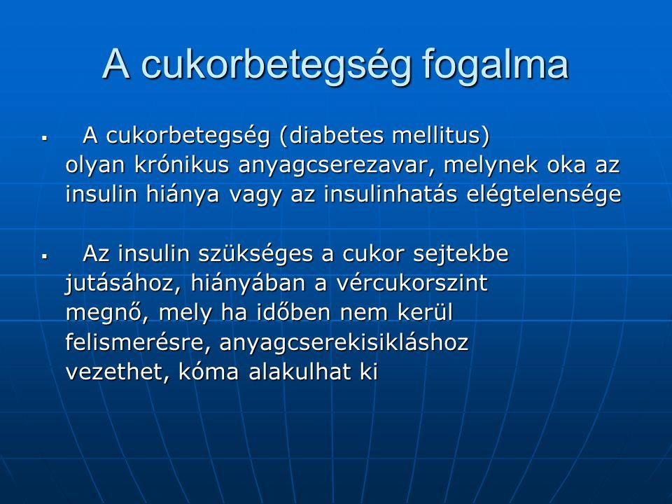 A cukorbetegség fogalma