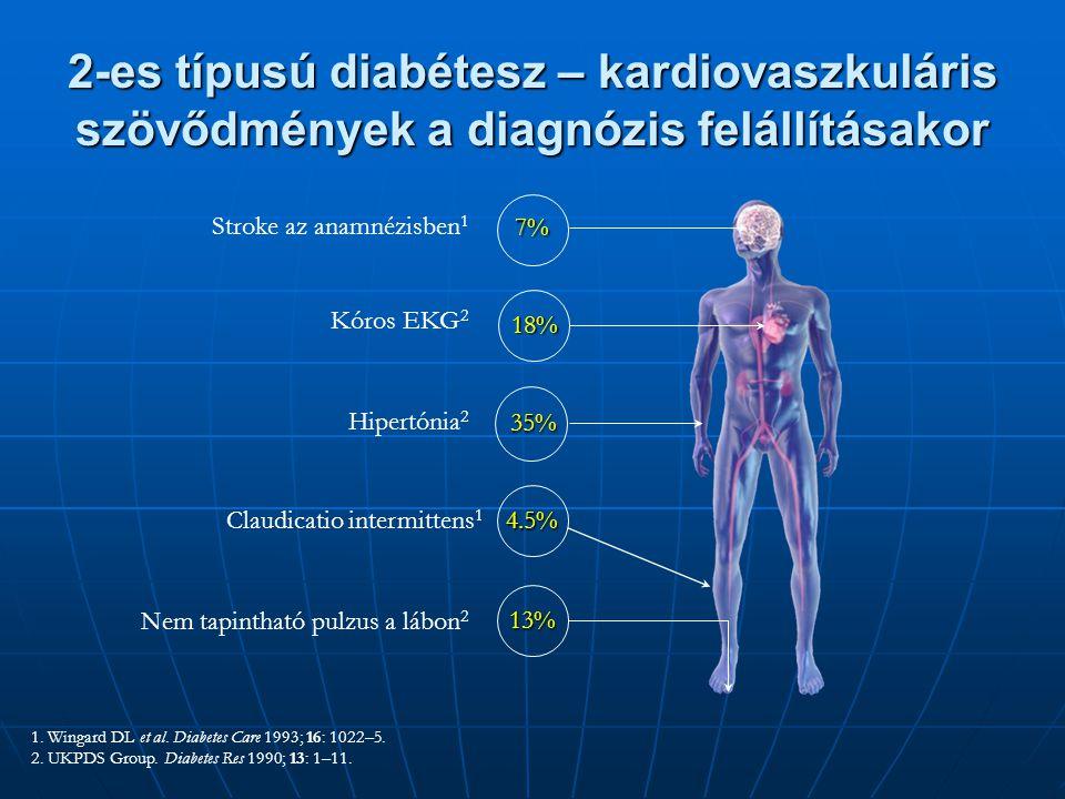 2-es típusú diabétesz – kardiovaszkuláris szövődmények a diagnózis felállításakor