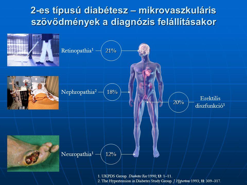 Erektilis diszfunkció1