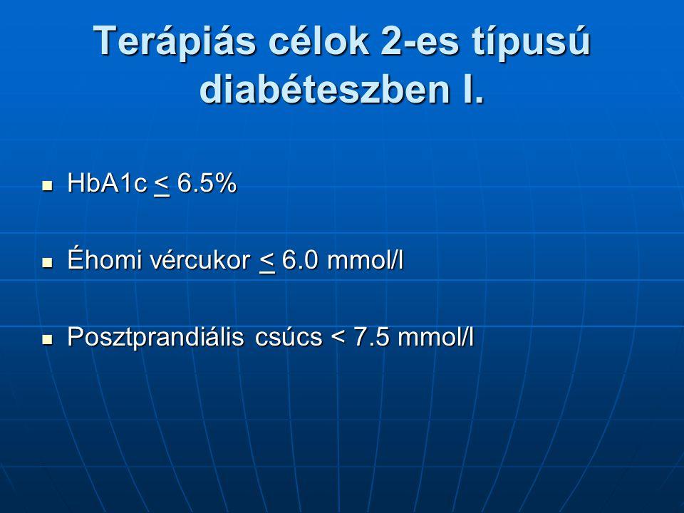 Terápiás célok 2-es típusú diabéteszben I.