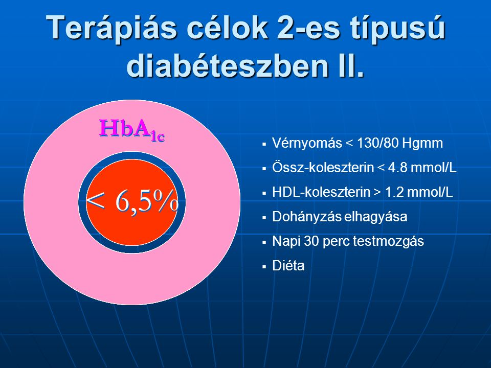 Terápiás célok 2-es típusú diabéteszben II.