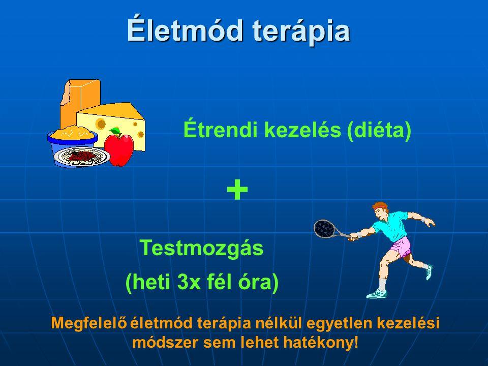 Étrendi kezelés (diéta)
