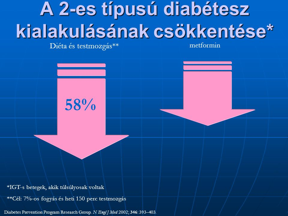 A 2-es típusú diabétesz kialakulásának csökkentése*