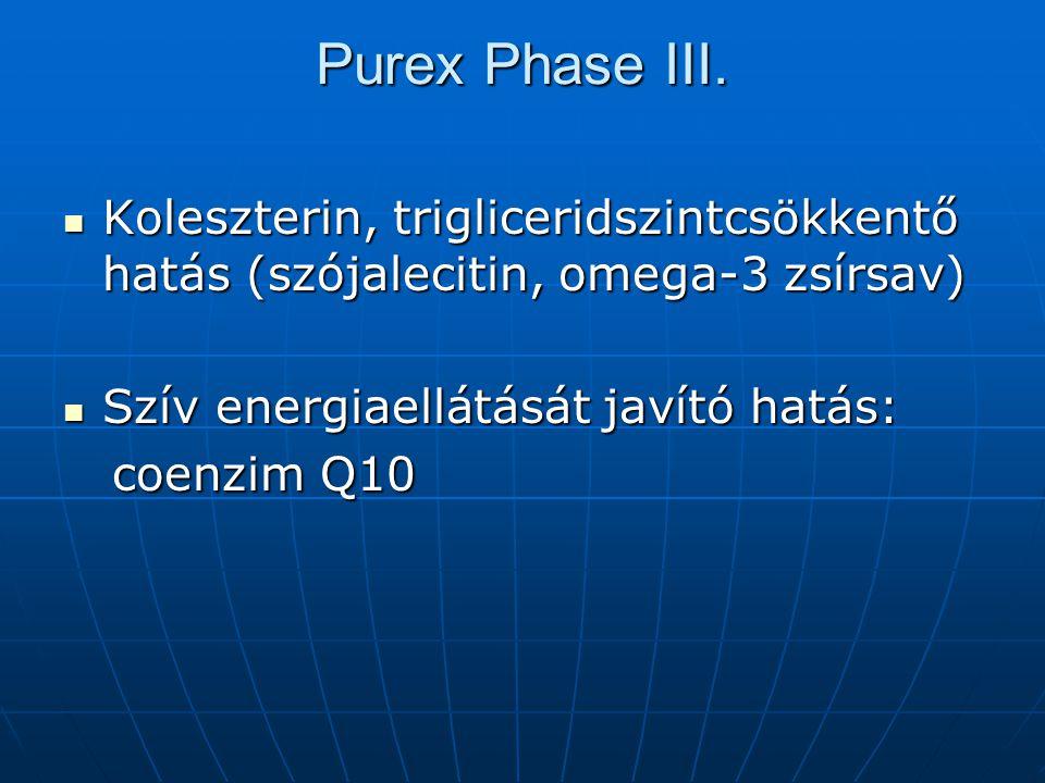 Purex Phase III. Koleszterin, trigliceridszintcsökkentő hatás (szójalecitin, omega-3 zsírsav) Szív energiaellátását javító hatás: