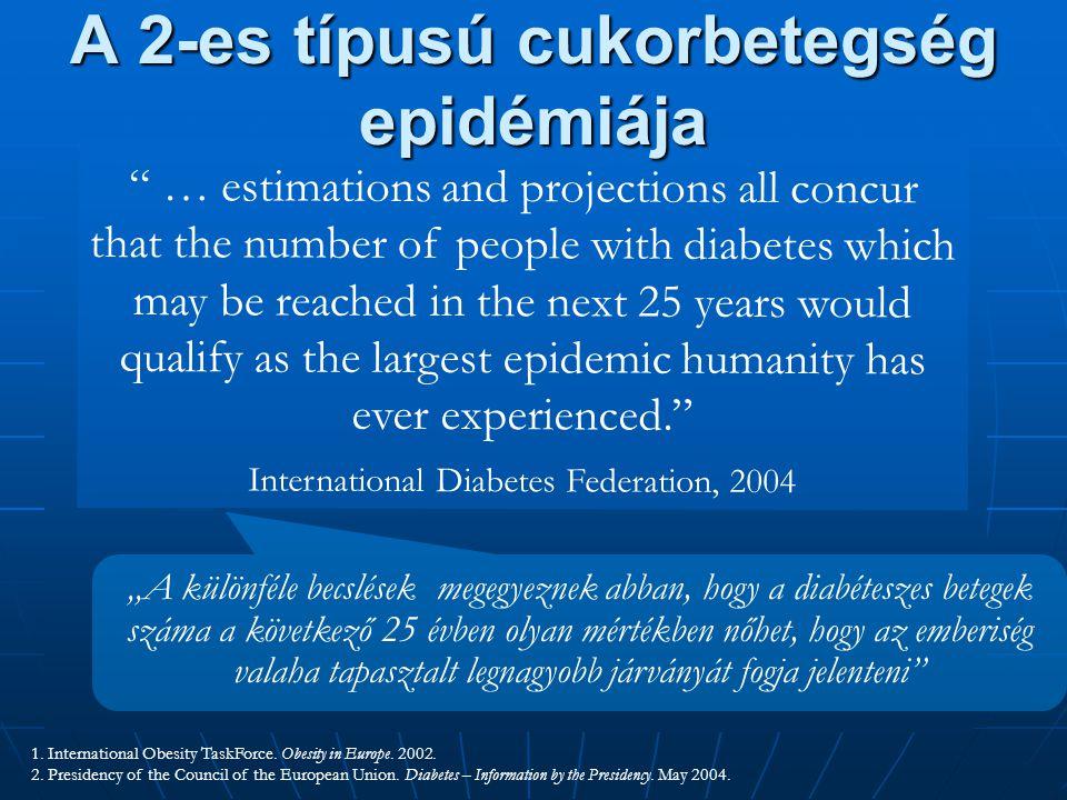 A 2-es típusú cukorbetegség epidémiája