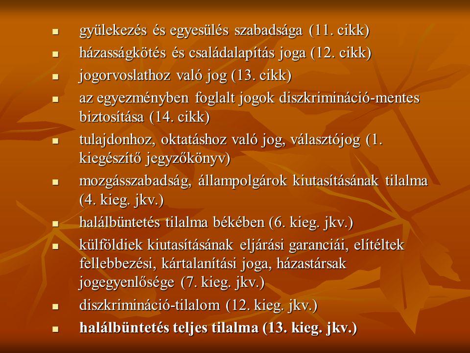 gyülekezés és egyesülés szabadsága (11. cikk)