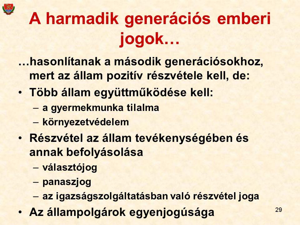 A harmadik generációs emberi jogok…