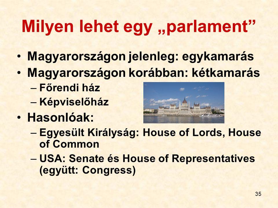 """Milyen lehet egy """"parlament"""
