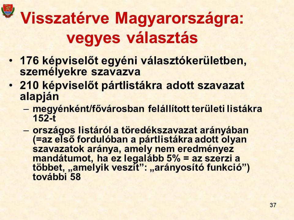 Visszatérve Magyarországra: vegyes választás
