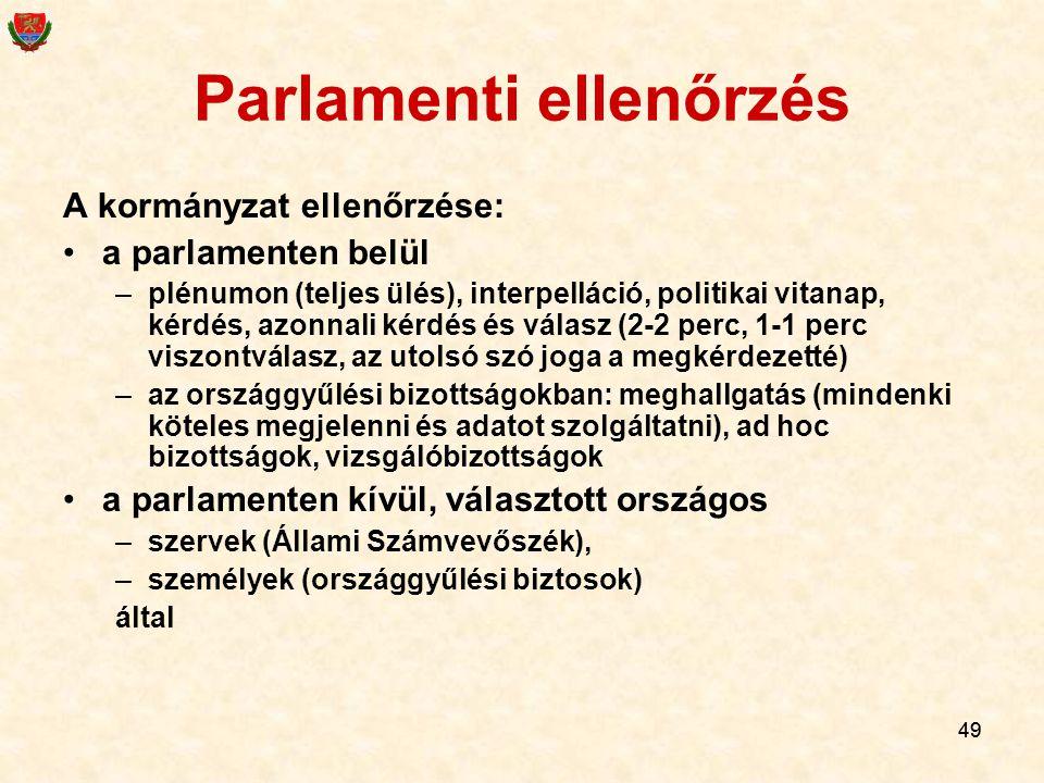 Parlamenti ellenőrzés