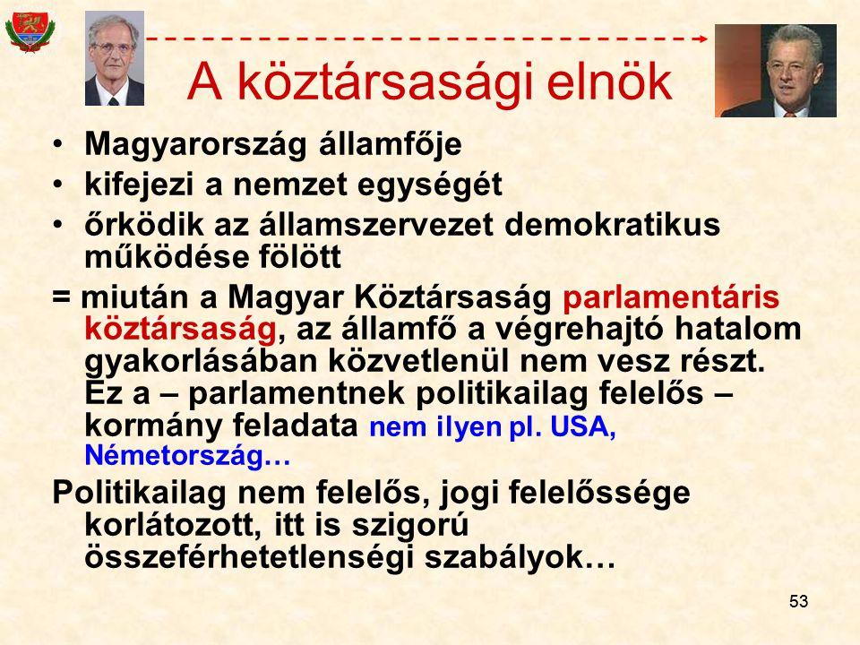 A köztársasági elnök Magyarország államfője kifejezi a nemzet egységét